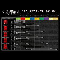 Riptide 93A WFB FatCone Bushings (red)