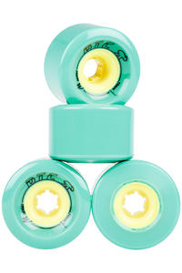 DTC Wheels M-Series 70mm Wiel (turquoise) 4 Pack