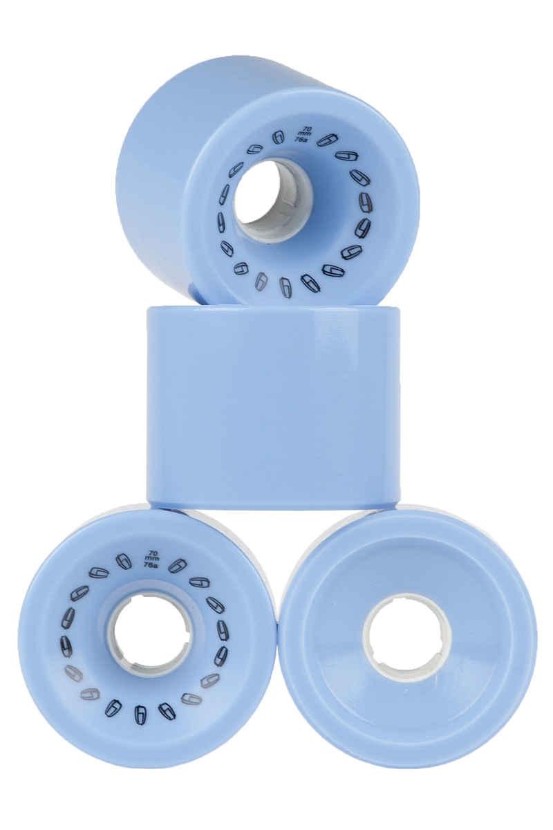 Olson&Hekmati Grip Wiel (blue) 4 Pack 70mm 76A
